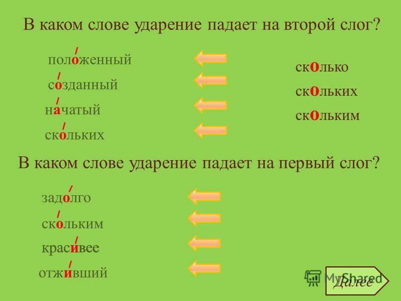 Правильное произношение слова латте