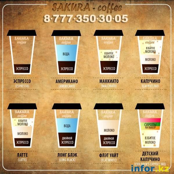 Робуста | самый крепкий кофе в мире