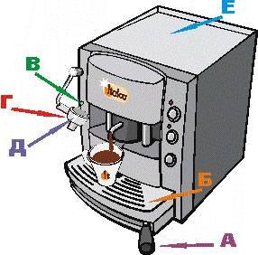 Что это такое чалдовая кофемашина