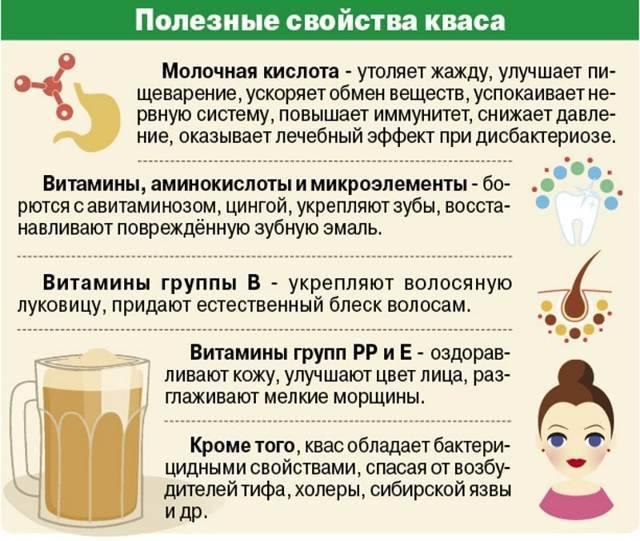 Сколько алкоголя содержится в квасе и можно ли его пить водителю