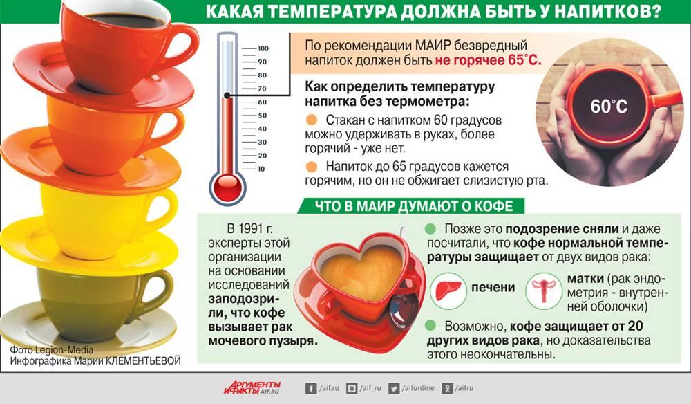 Как повысить температуру с помощью кофе