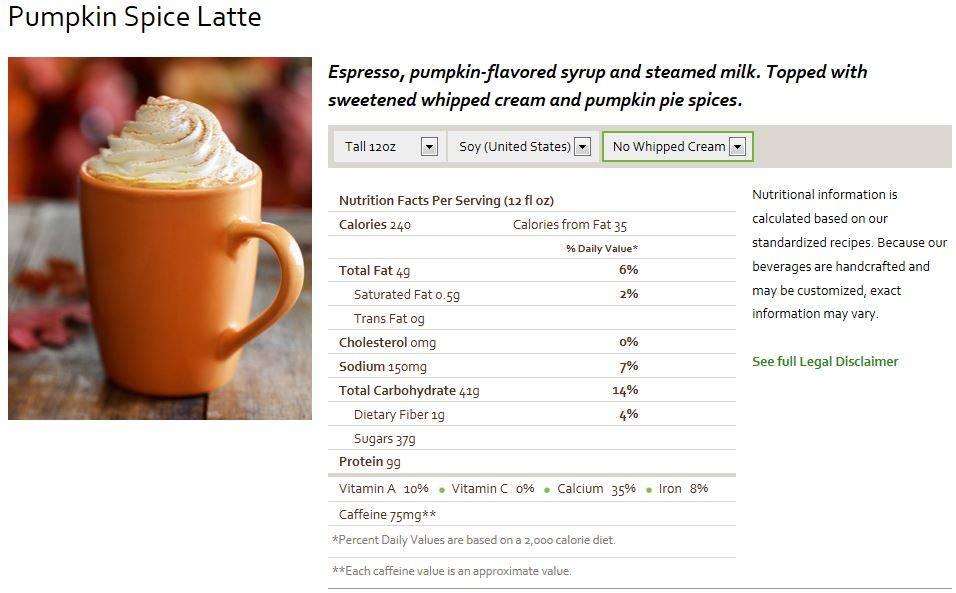 Калорийность кофе: сколько каллорий в кружке эспрессо и других напитков