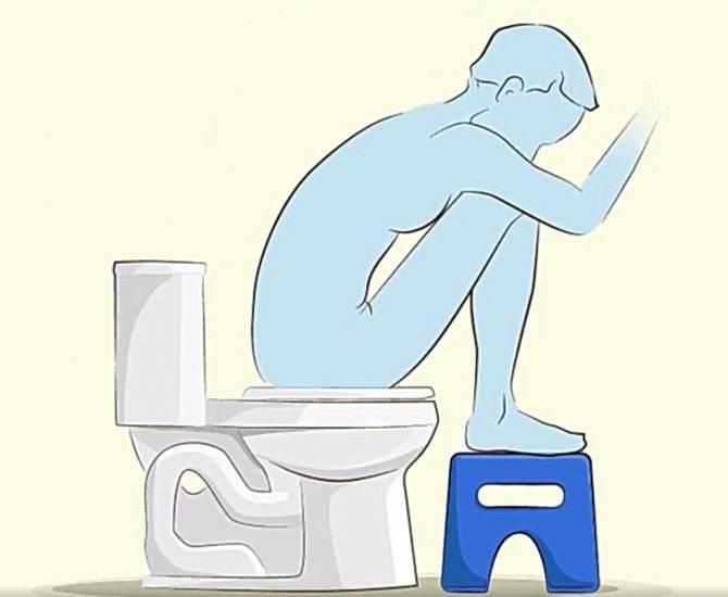 После кофе хочется в туалет по большому - помощь доктора