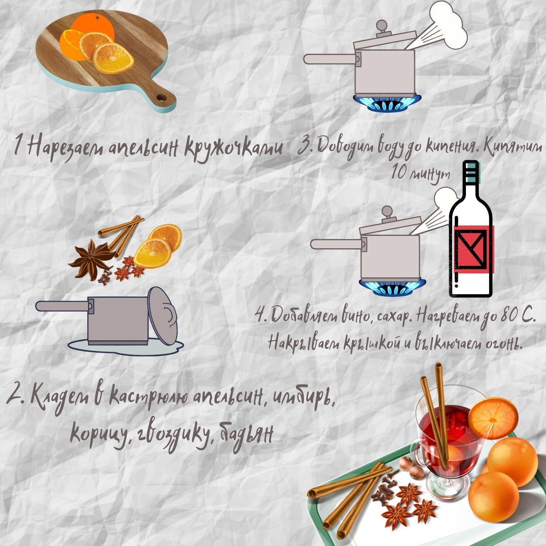 Традиционные рецепты сбитня: мудрость сквозь века