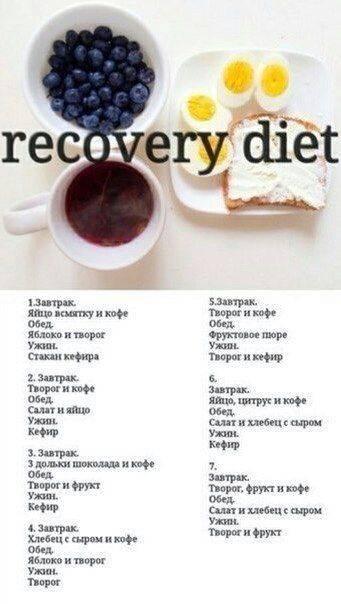 Кофейная диета для похудения на 7 дней, отзывы и рецепты