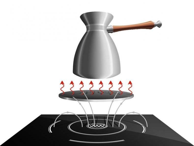 Турка для индукционной плиты: какую выбрать