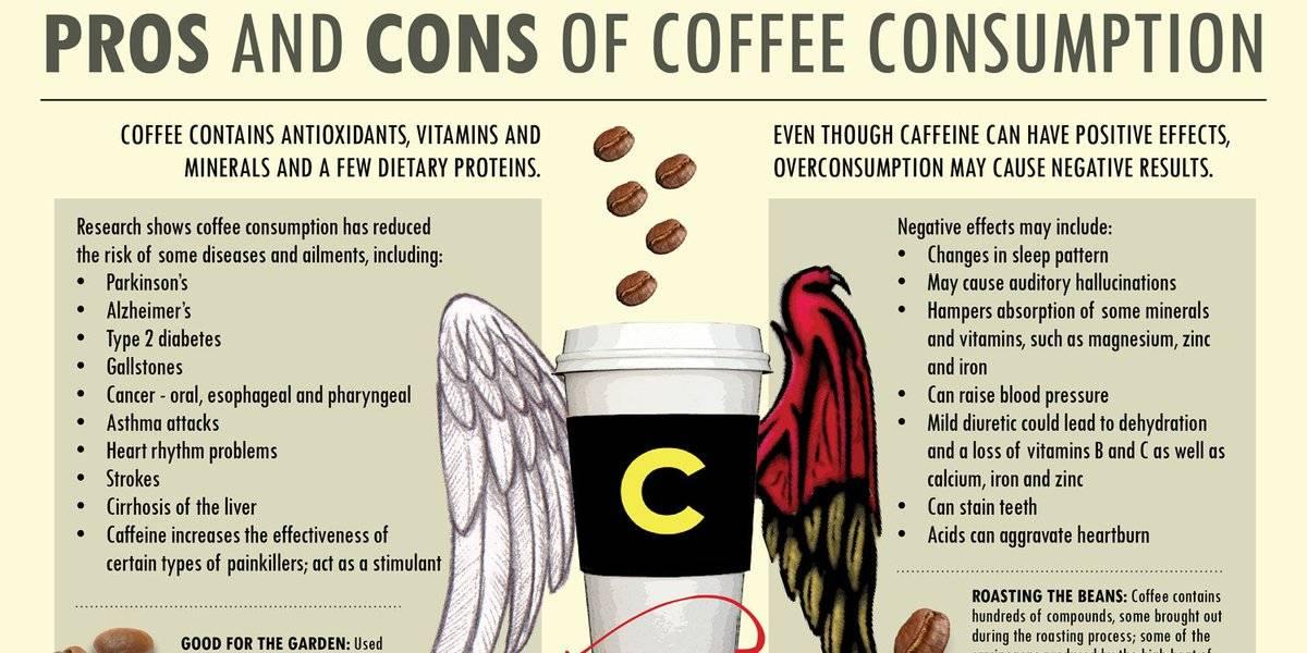Влияние кофе на печень — 5 фактов, вреден ли он или полезен для человека, а также можно ли его пить при заболеваниях?