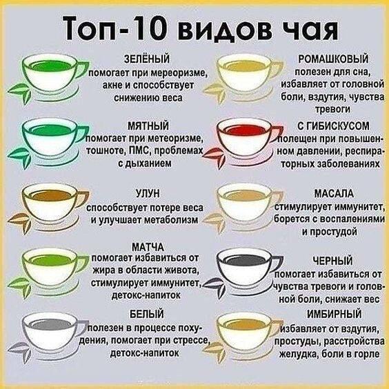 Боли в голове от кофе