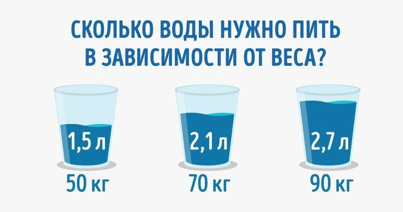 Зачем к кофе подают стакан холодной воды