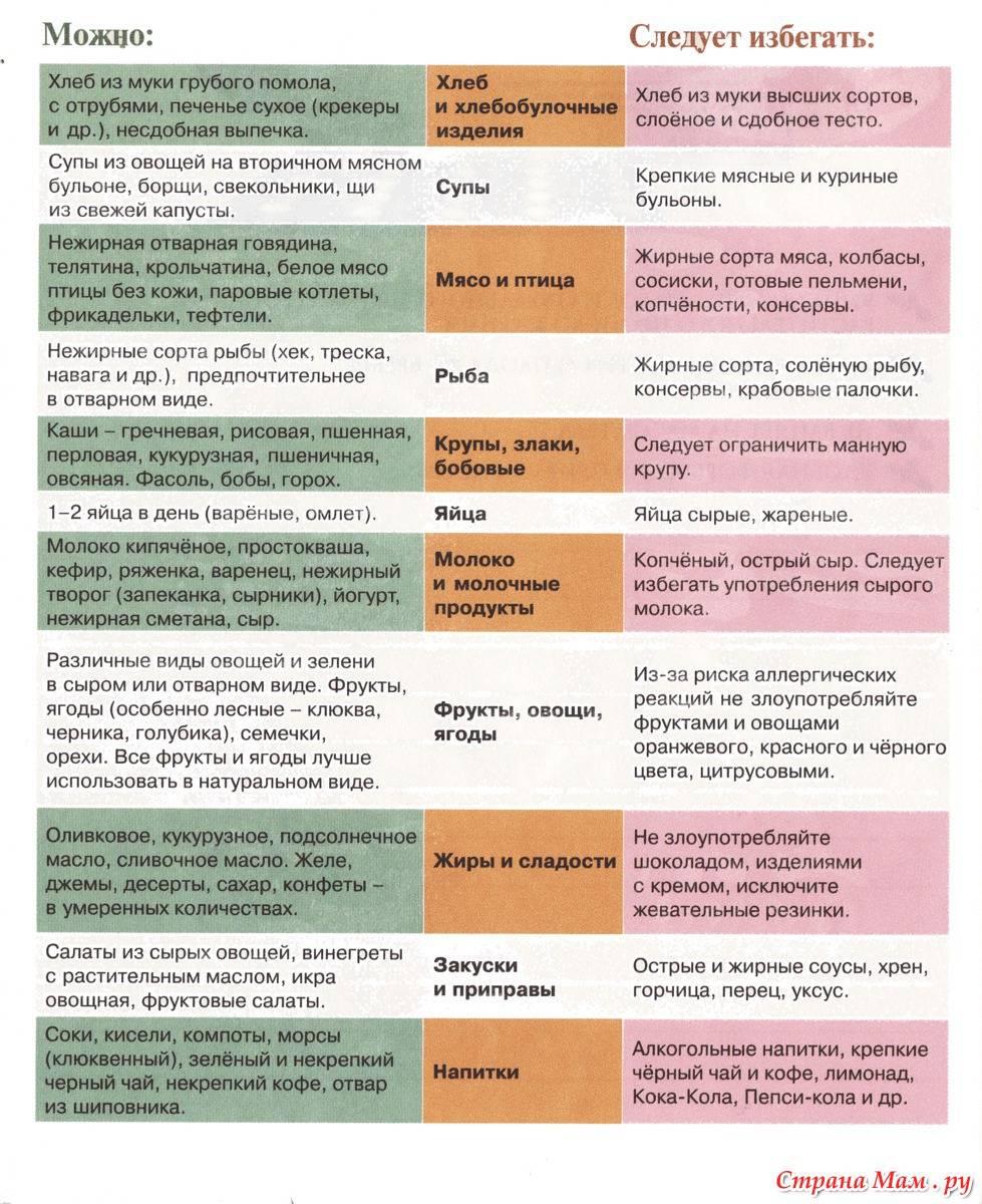 Польза и вред зеленого чая при беременности