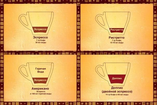 Что такое кофе доппио (doppio), рецепт приготовления двойного эспрессо