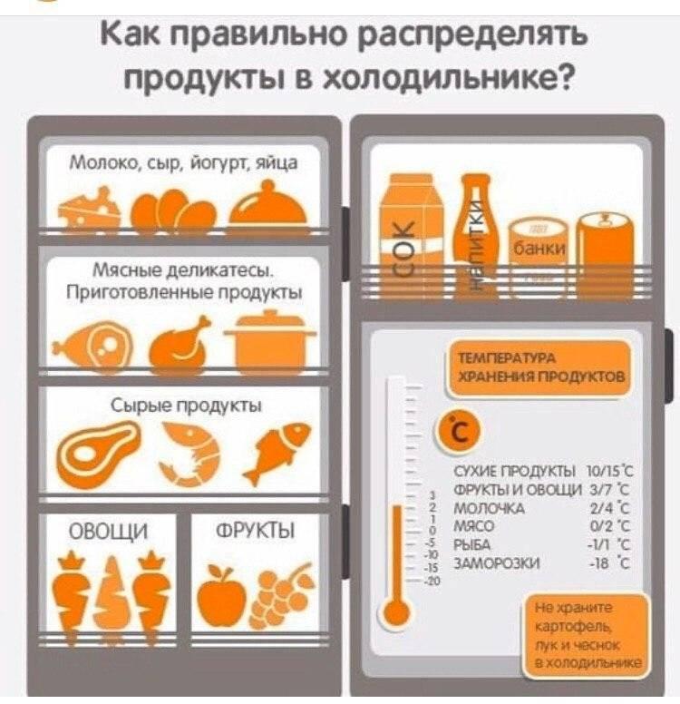 Как хранить кофе в домашних условиях: в зернах, молотый, гущу; емкости, банки и сроки хранения