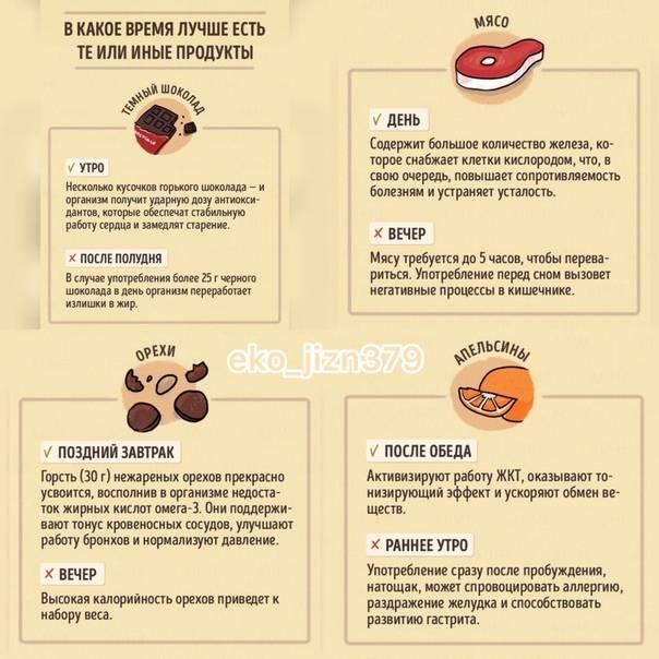 Какао при гастрите с повышенной кислотностью или атрофическом: можно ли пить ☕