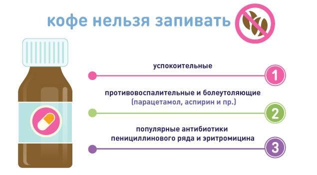 Как принимать антибиотики: до или после еды, питание при лечении (меню), восстановление