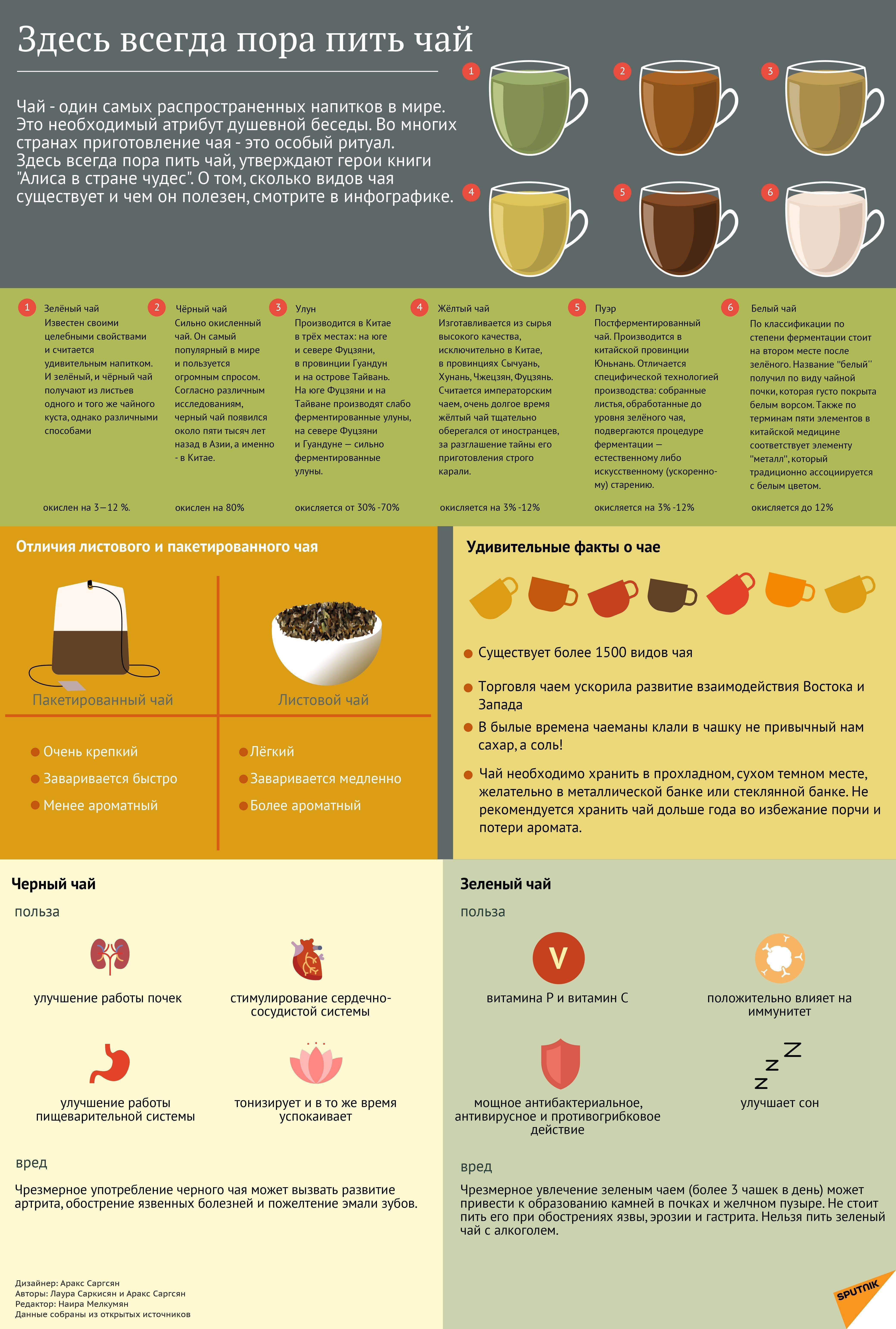 13 лучших сортов чая