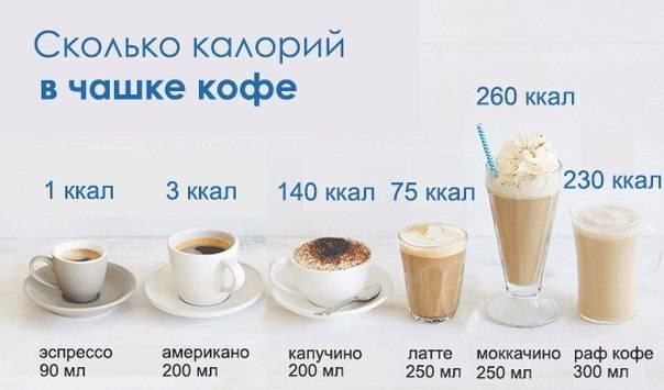 Что такое кофе раф и как его готовить