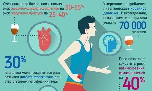 Напитки, понижающие артериальное давление человека