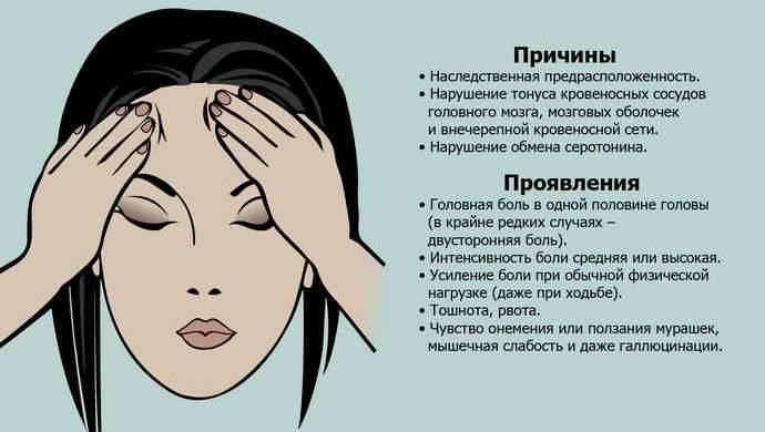Слабость и головокружение после кофе - здоровая голова