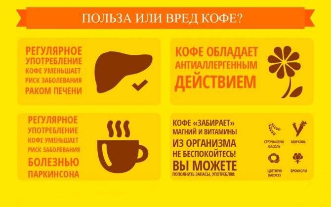 Рецепты кофе с корицей, польза и вред напитка, отзывы