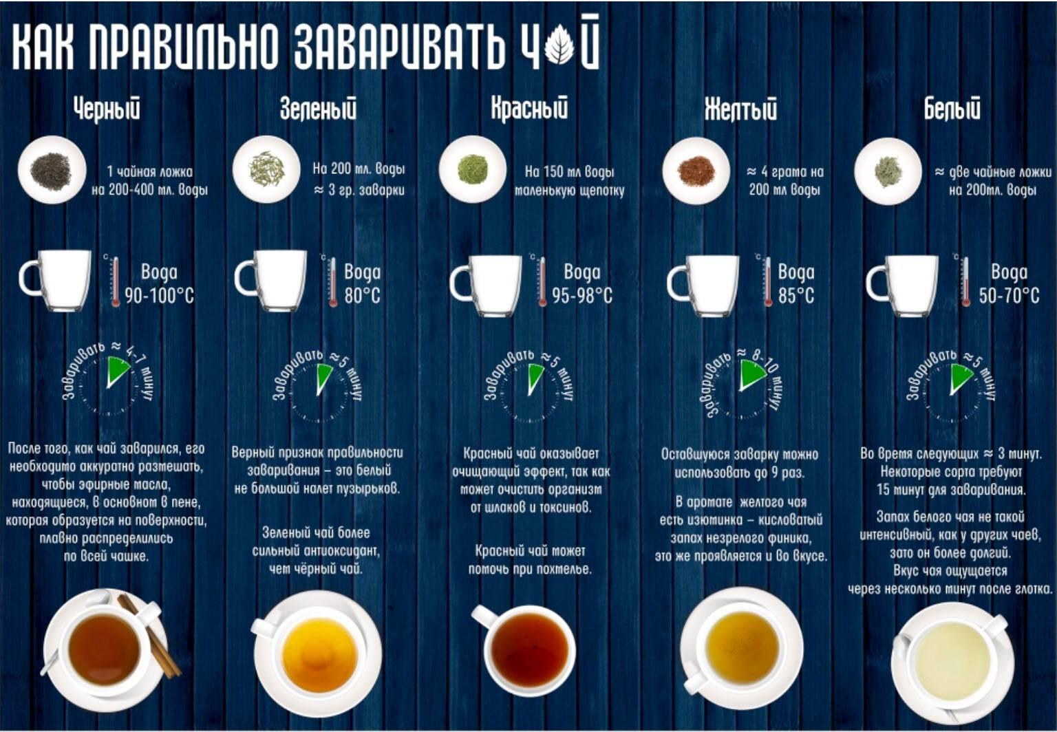 Как правильно выбрать лучший чай: рейтинг популярных сортов. крупный лист, высший сорт? экспертиза чая