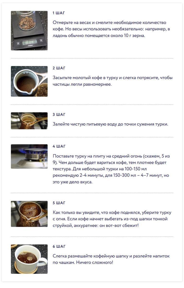 Кофе с перцем – рецепт