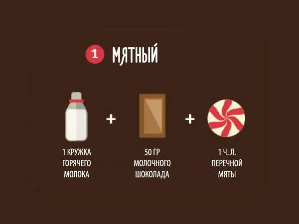 Как сделать горячий шоколад в домашних условиях - рецепты приготовления густого шоколадно-молочного напитка