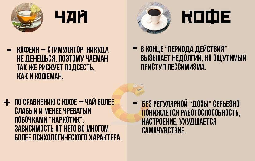 Химическая формула кофеина, как нейтрализовать кофеин в организме