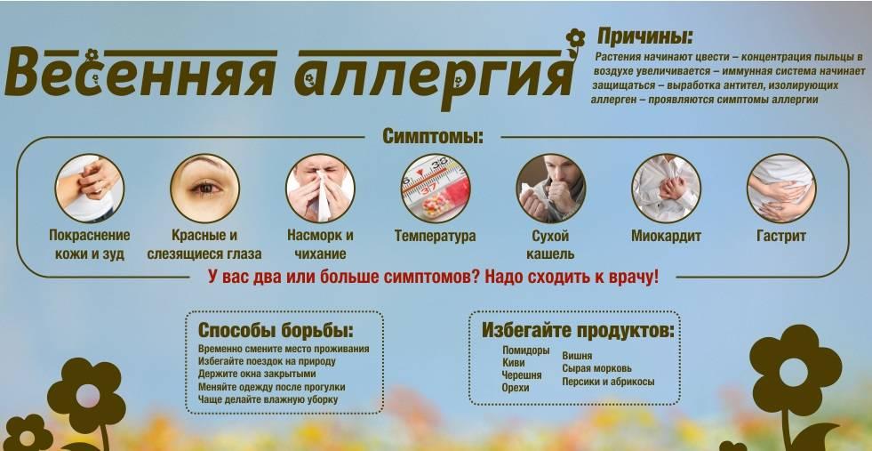 Может ли быть аллергия на кофе. причины реакции на напиток, запах, косметику