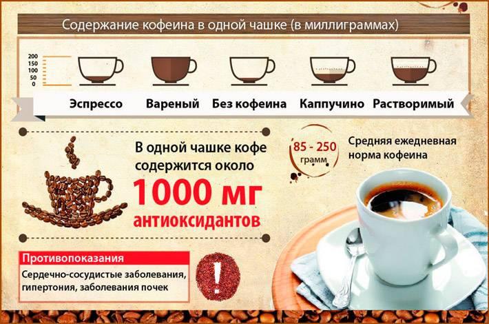 Диета при всд: правильное питание, можно ли пить алкоголь, влияние курения и кофе на организм при всд