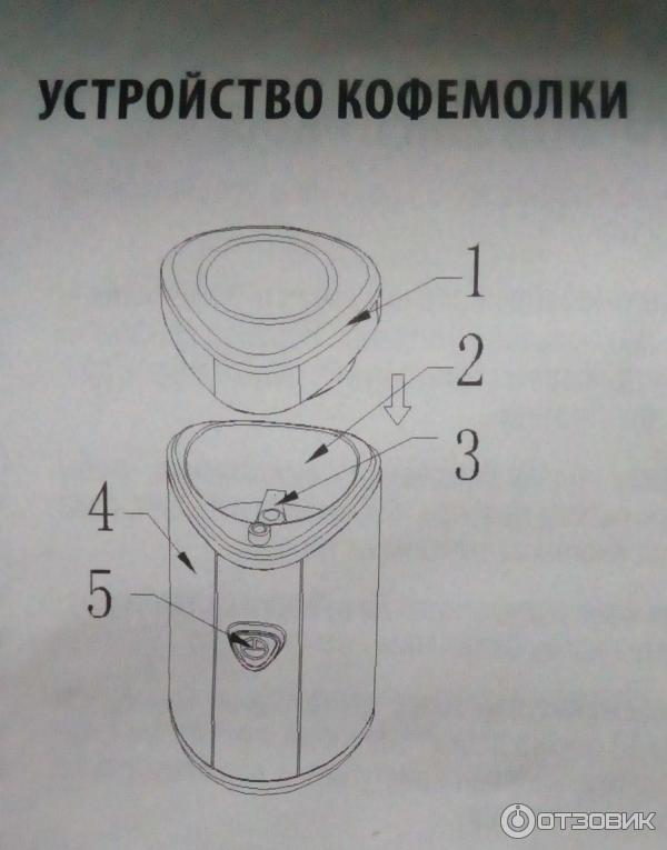 Ремонт кофемолки своими руками