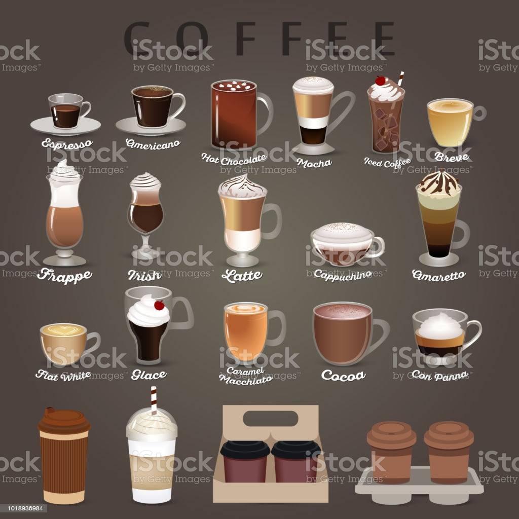Виды кофе и напитков на его основе. рецепты и способы приготовления