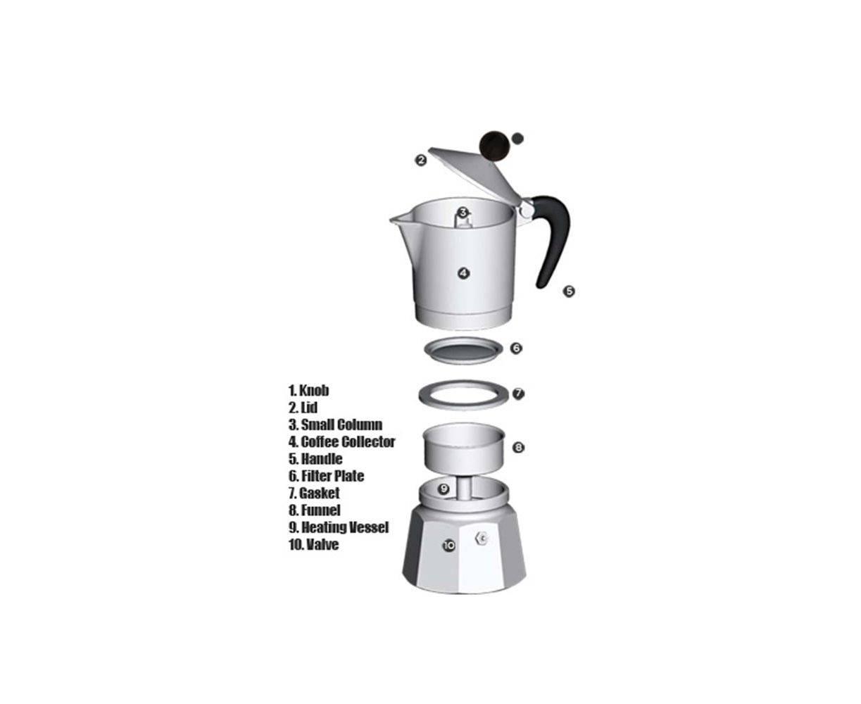 Гейзерная кофеварка — что это?