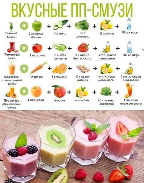 Смузи для похудения: лучшие рецепты