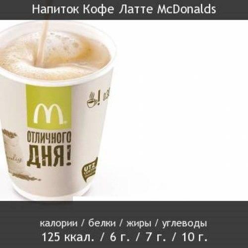 Калорийность черного кофе с сахаром и без сахара