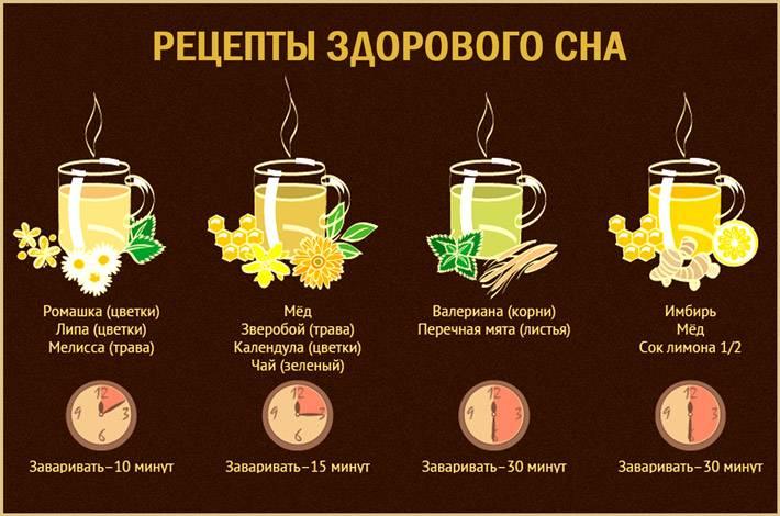 Какие напитки лучше пить перед сном?
