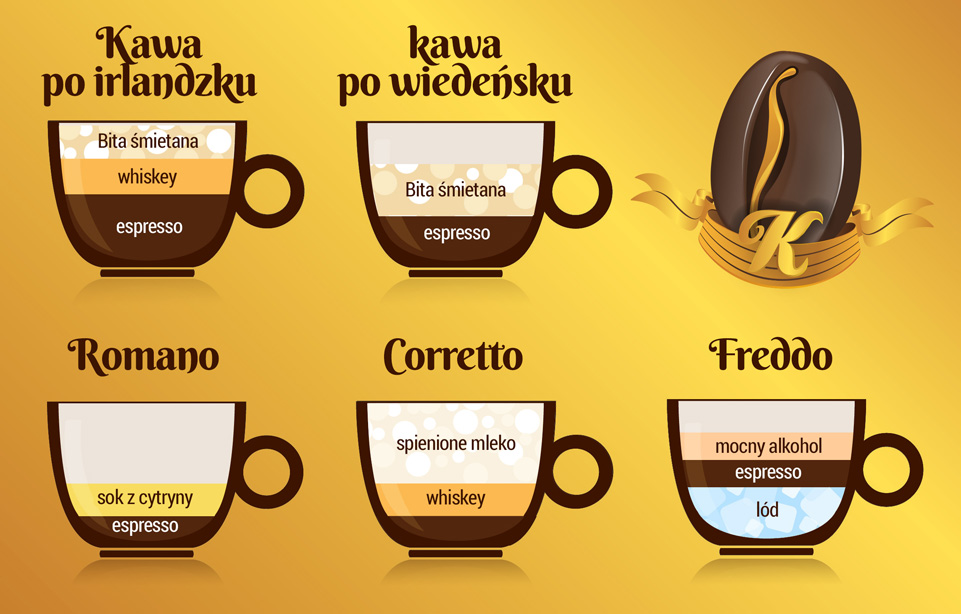 Кофе коретто (corretto) - состав и приготовление