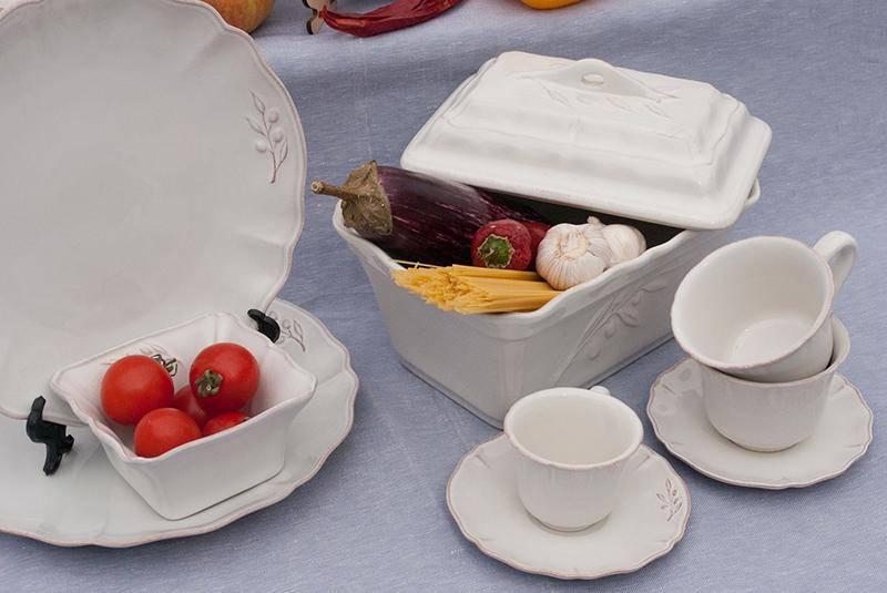 Чайный сервиз: предметы и инструкция по выбору