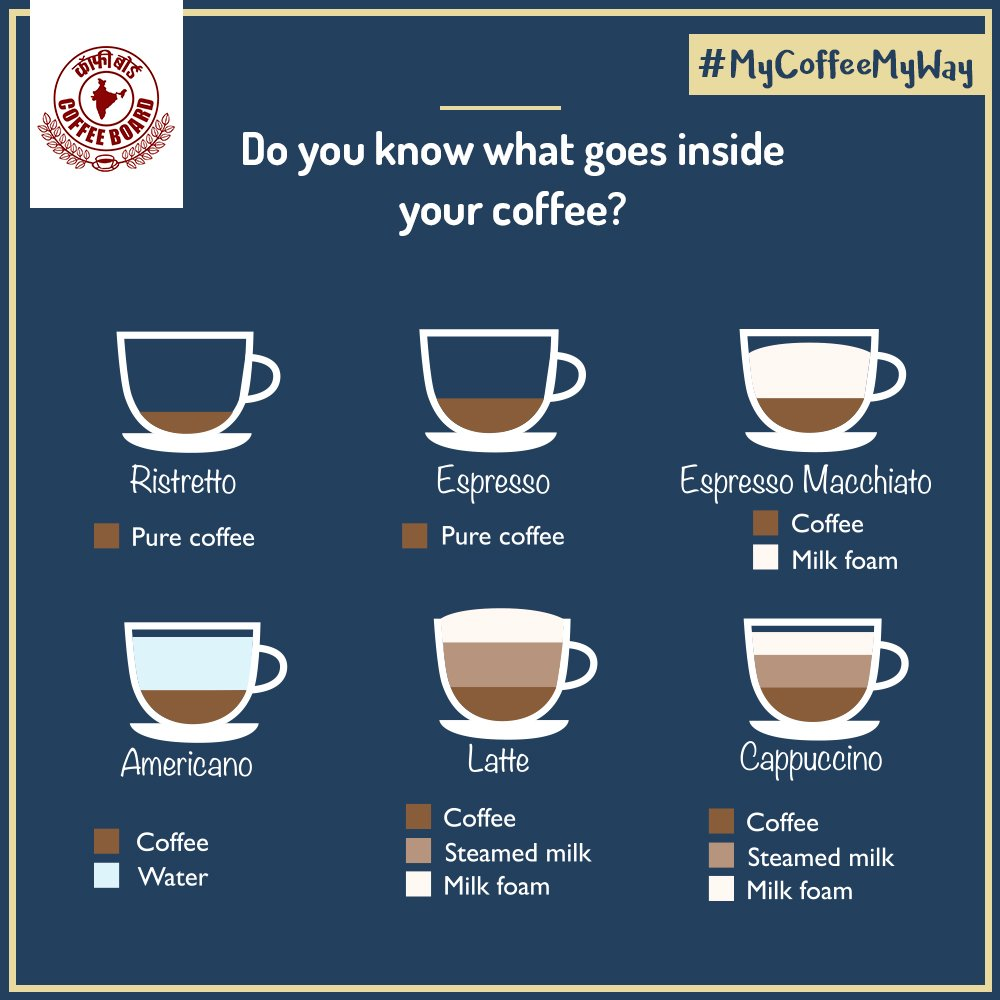 Кофе американо: что это такое, рецепты, состав, как приготовить