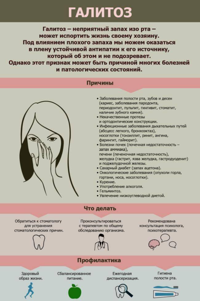 Сухость во рту языка, неба, слизистой: причины, какой болезни, какой врач поставит диагноз? постоянная сухость во рту, после еды, сна, лекарств, стресса, жажда, горечь, жжение, тошнота: лечение и устранение препаратами и народными средствами