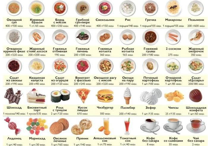 Рецепт чая с сахаром. химический состав и пищевая ценность. сладкий черный чай с сахаром и без сахара: калорийность