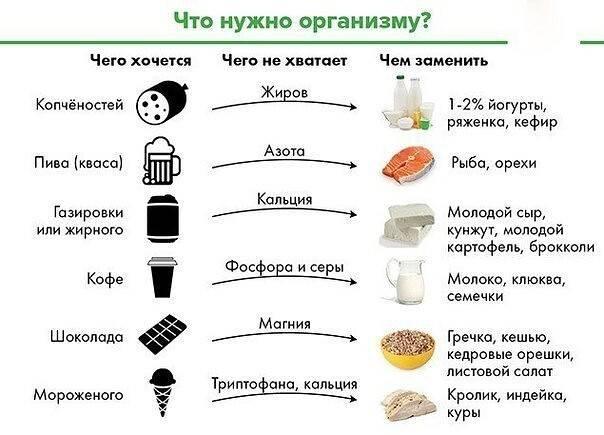 Почему хочется кислого? чего не хватает в организме? как определить кислотность желудка в домашних условиях?