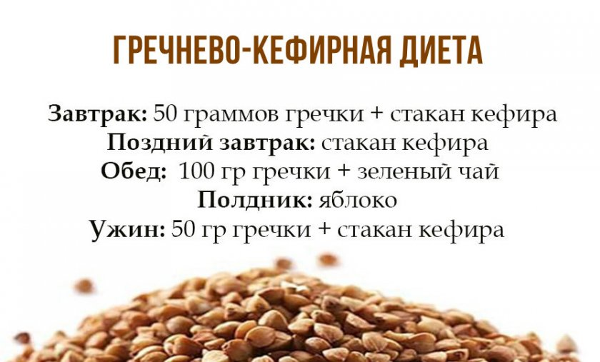 Хотите похудеть? попробуйте кофейную диету для похудения