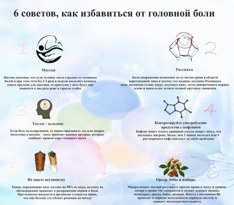 Топ-15 продуктов которые помогут от головной боли