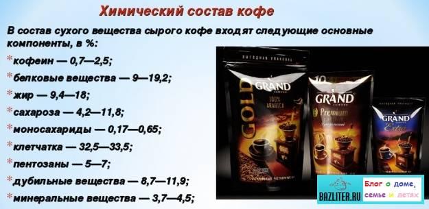 Пить кофе молотый кофе растворимый какой кофе лучше или мифы о кофе