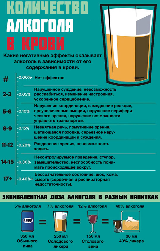 Процентное содержание алкоголя в квасе: промышленном и домашнем | medeponim.ru