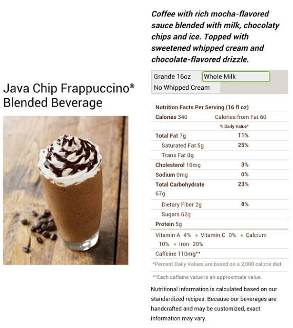 12 видов вкуснейшего фраппучино (+ пара рецептов, как сделать этот кофе дома)