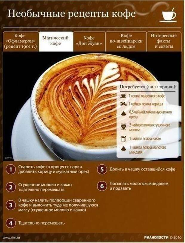 Рецепты кофе: приготовление вкусных кофейных напитков в домашних условиях, фото
