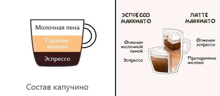 Эффект кофе с колой