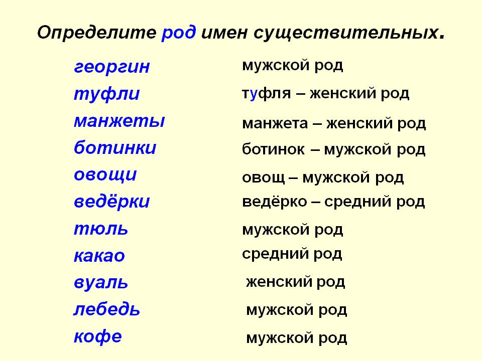 Кофе - это «он» или «оно»? как правильно    facenews.ua: новости украины