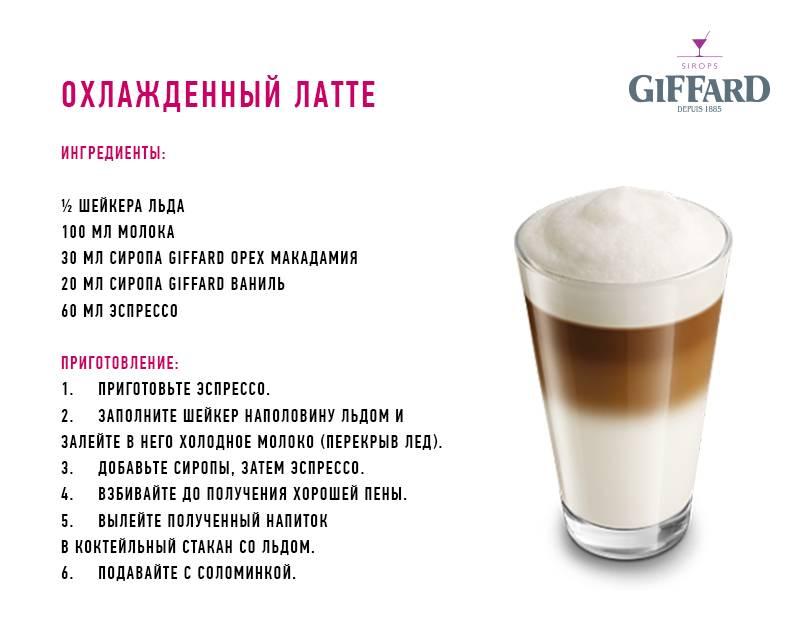 Как приготовить кофе с сиропом? особенности приготовления.